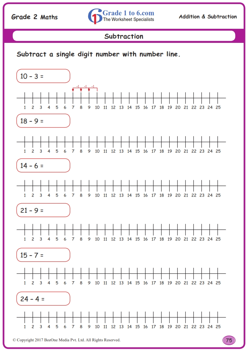 hight resolution of Number Line Subtraction Worksheets www.grade1to6.com