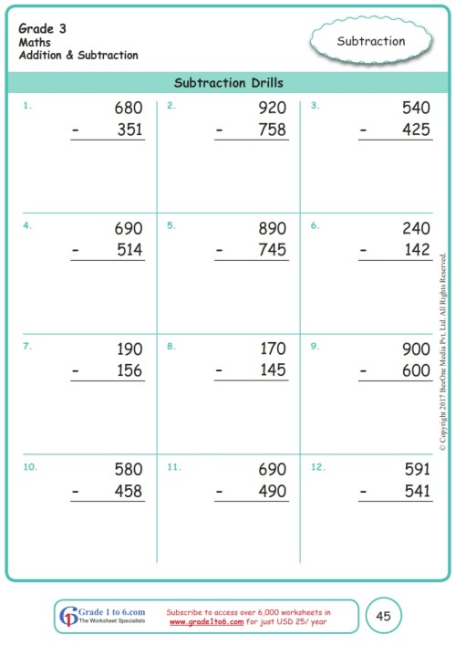 small resolution of Grade 3 Subtraction Drills Worksheets