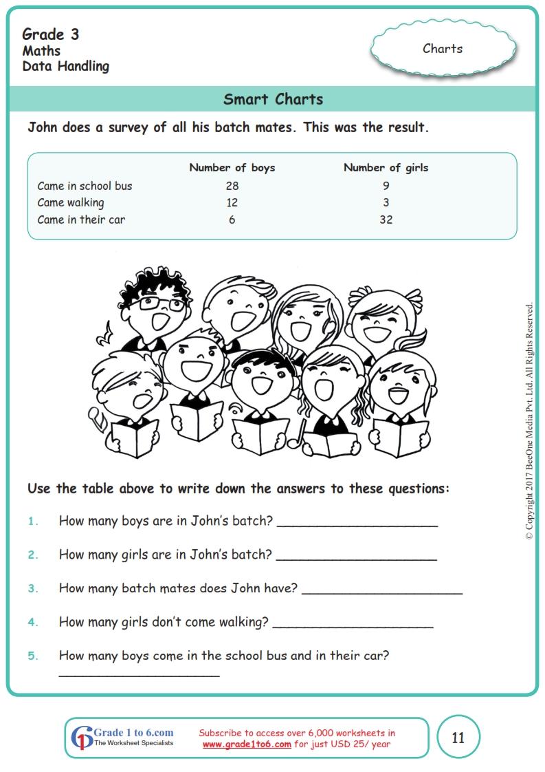 hight resolution of Grade 3 Data Handling Worksheets www.grade1to6.com