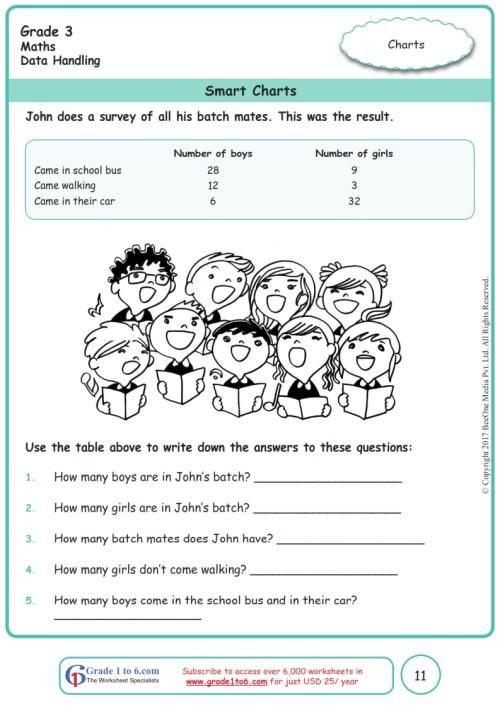 small resolution of Grade 3 Data Handling Worksheets www.grade1to6.com