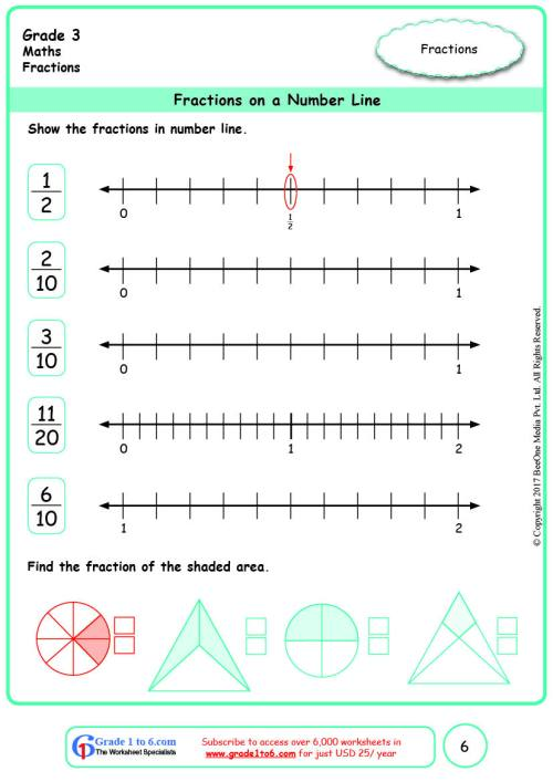 small resolution of Grade 3 Fractions on a Number Line Worksheets www.grade1to6.com