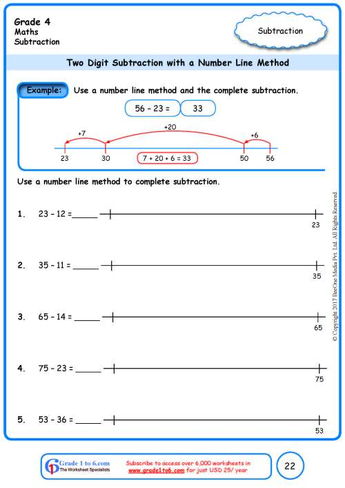 small resolution of Number Line Subtraction Worksheets www.grade1to6.com