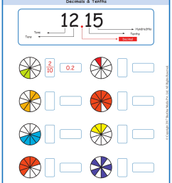 Grade 4 Decimals Worksheets www.grade1to6.com [ 1754 x 1239 Pixel ]