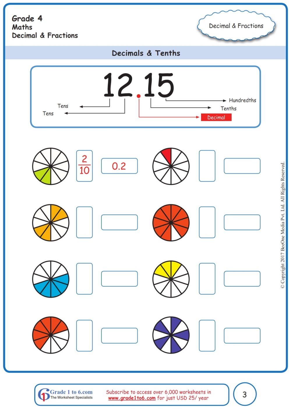 medium resolution of Grade 4 Decimals Worksheets www.grade1to6.com