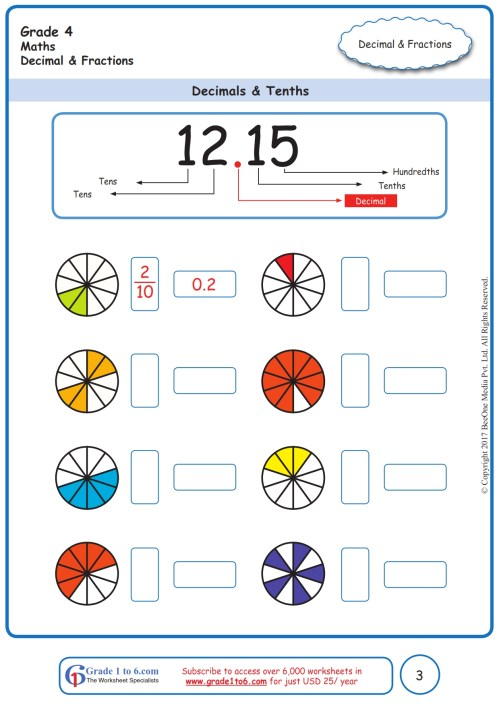 small resolution of Grade 4 Decimals Worksheets www.grade1to6.com