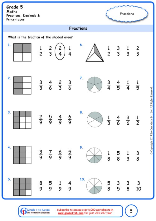 small resolution of Grade 5 Fraction of Shaded Area Worksheets www.grade1to6.com