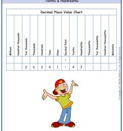 Decimal Place Value Worksheets: Grade 5  www.grade1to6.com [ 1754 x 1239 Pixel ]