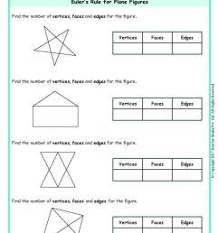 Grade 6 Class Six Euler's Formula Worksheets www.grade1to6.com [ 1683 x 1191 Pixel ]