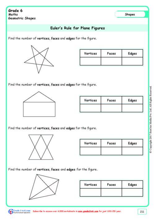 small resolution of Grade 6 Class Six Euler's Formula Worksheets www.grade1to6.com