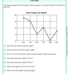 Grade 6 Line Graphs Worksheets www.grade1to6.com [ 1683 x 1191 Pixel ]