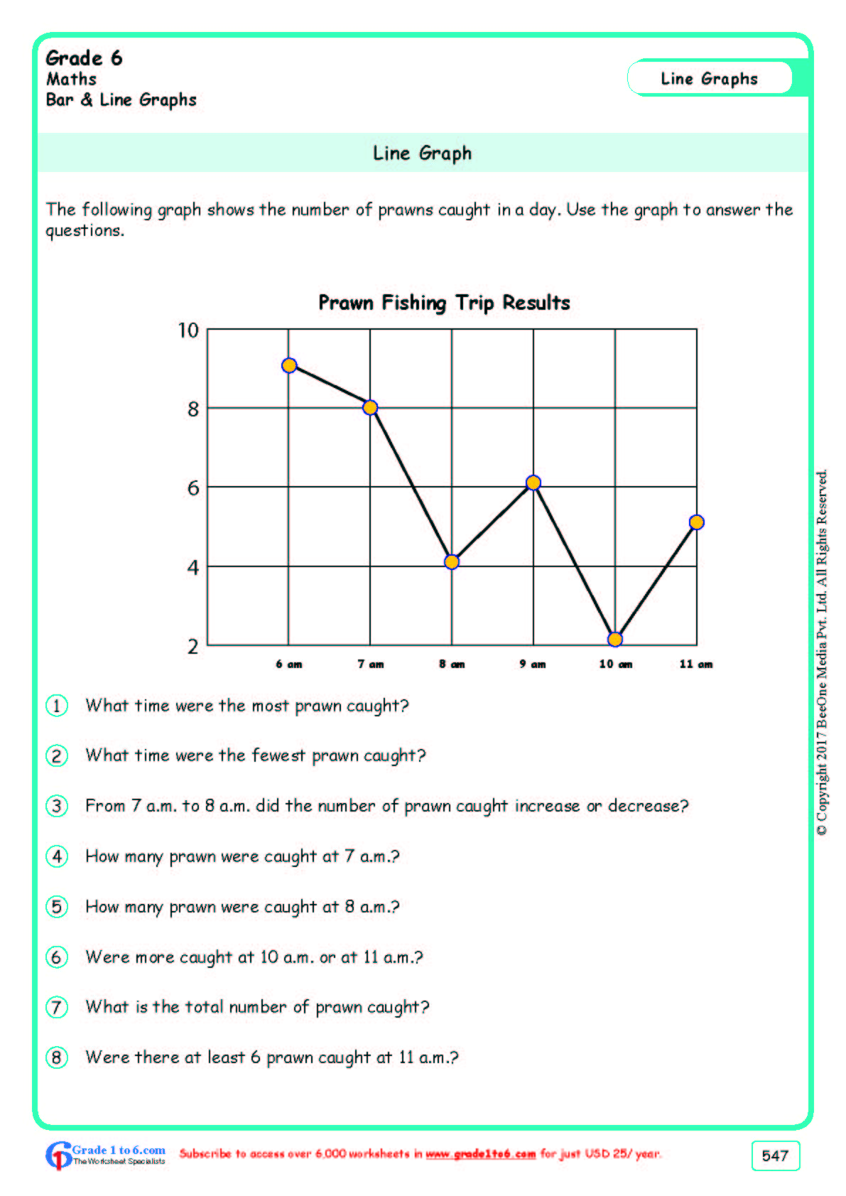 hight resolution of Grade 6 Line Graphs Worksheets www.grade1to6.com