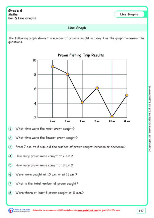 small resolution of Grade 6 Line Graphs Worksheets www.grade1to6.com