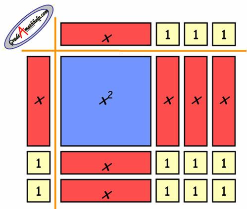 Image result for math tiles