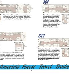 1984 airstream wiring diagram wiring diagramavion travelcade club travel former member fifth wheel fleetwood1984 airstream wiring [ 3508 x 2552 Pixel ]