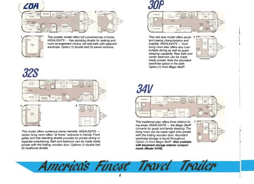 small resolution of 1984 airstream wiring diagram wiring diagramavion travelcade club travel former member fifth wheel fleetwood1984 airstream wiring