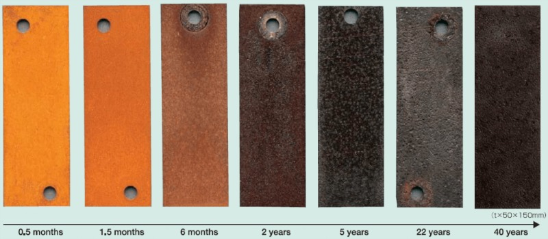 Perforated Corten Sheets