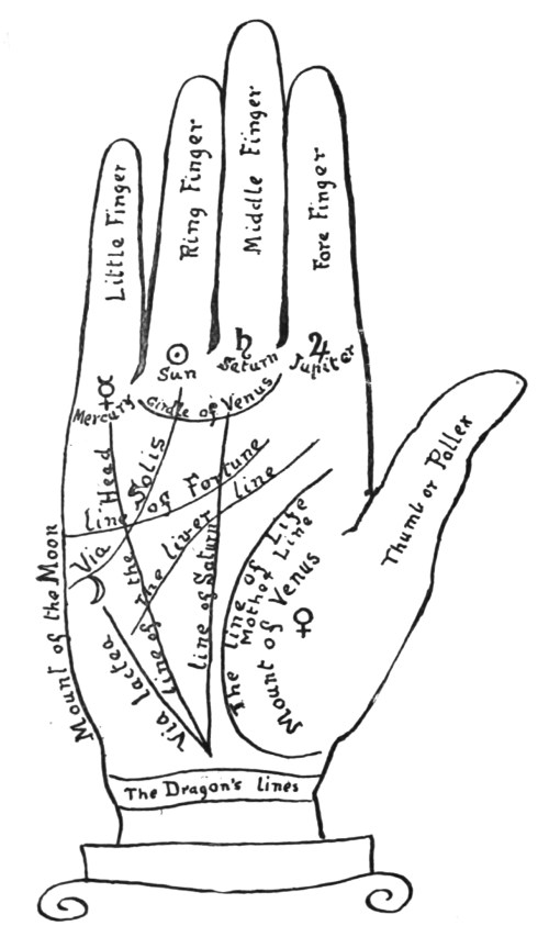 small resolution of palmistry diagram by holmes w merton collage candy vintage and ancient hand diagrams