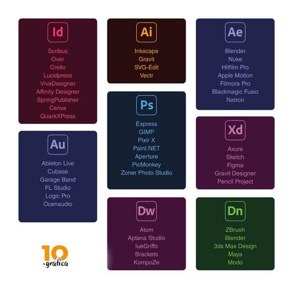 Alternative alla Creative Suite Adobe