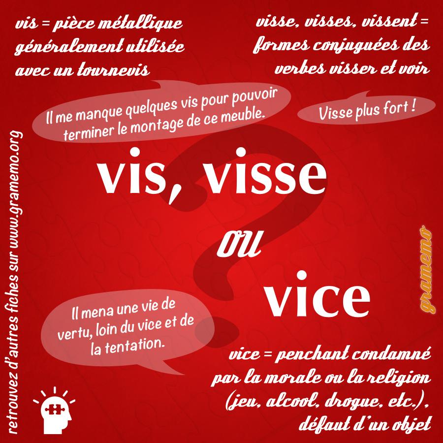 Gramemovis Visse Vice Differencier Les Homophones Gramemo
