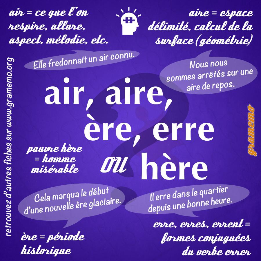 Air aire ère erre hère - Homophones Gramemo