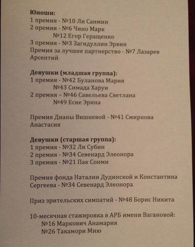 VII VAGANOVA PRIX results