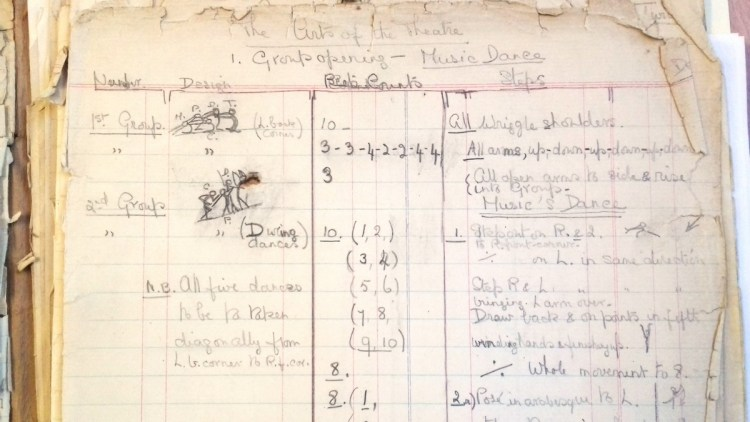 Page from a file of choreographic notation created and compiled by Ursula Moreton, c1925-34. © The Royal Ballet School Special Collections