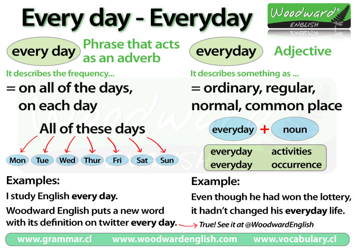 Every day vs. Everyday - Grammar.cl