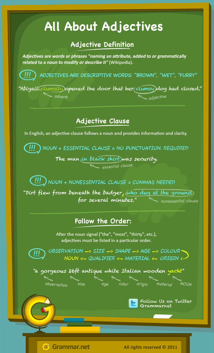 All About Adjectives Grammar Newsletter
