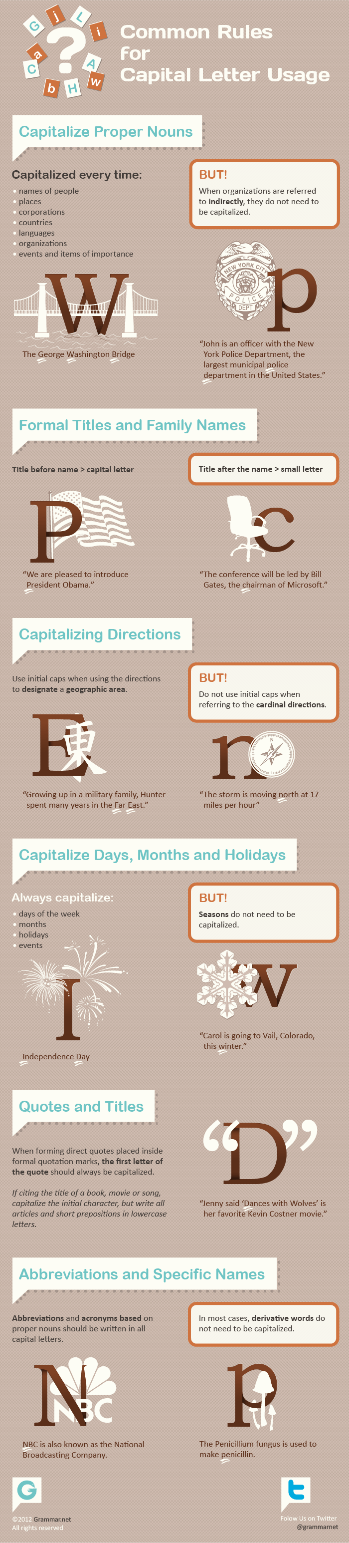 Title capitalization infographic
