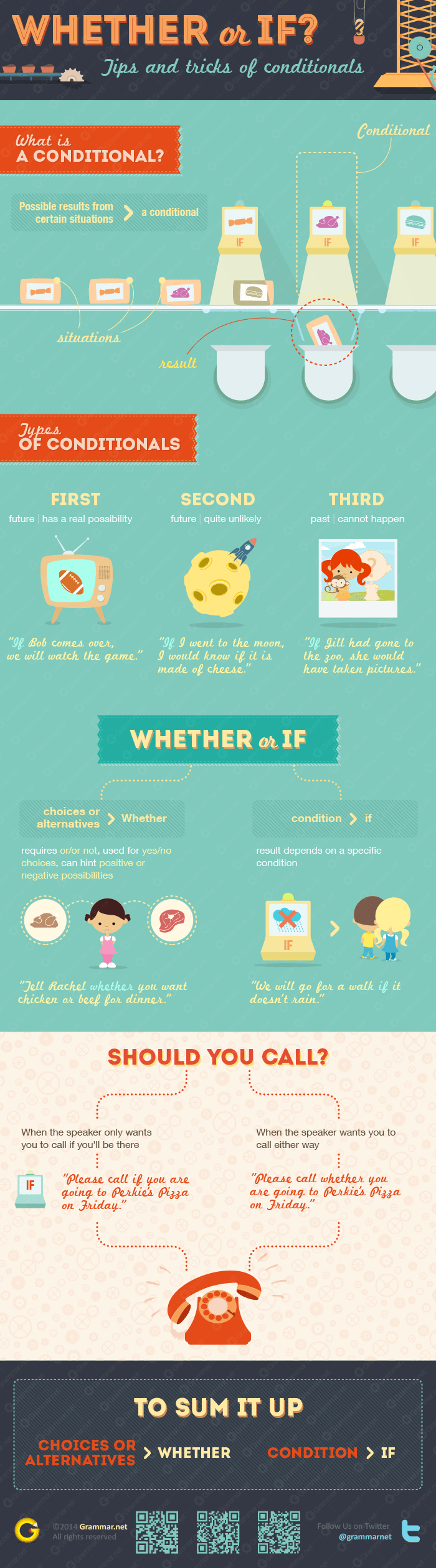 whether if - infographic_small-01-2