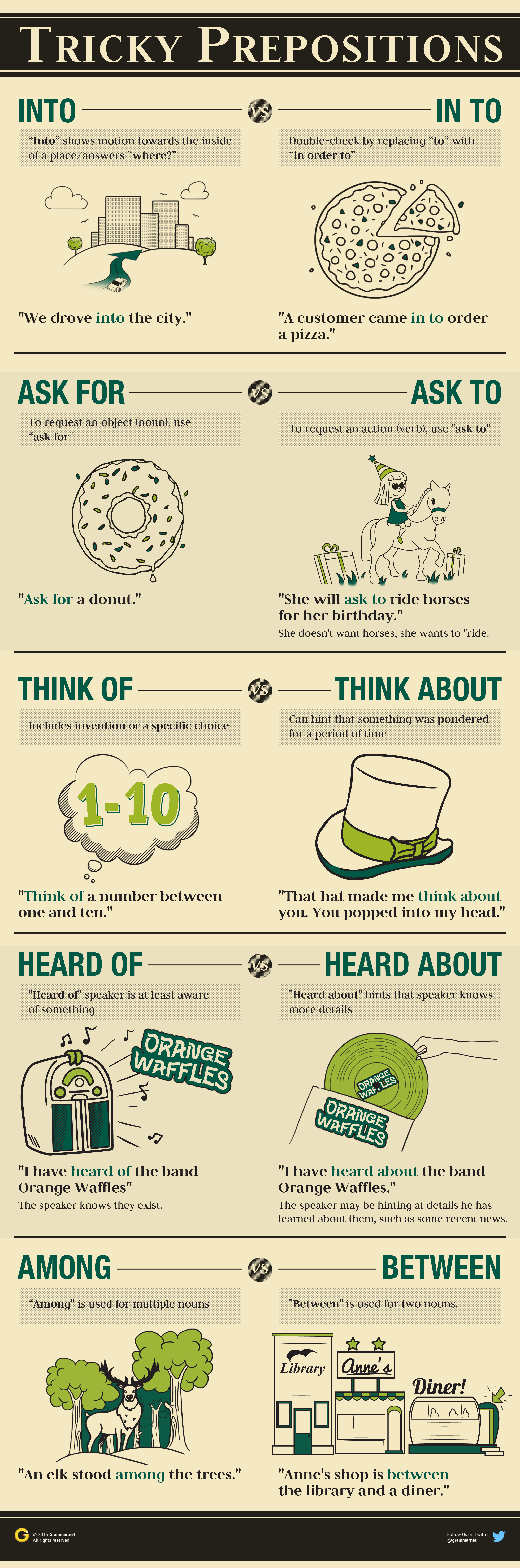 Tricky Prepositions Infographic