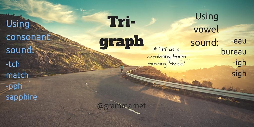 Trigraph Grammar Newsletter