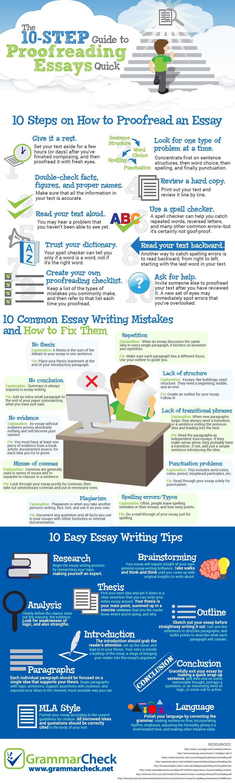 cv writing hull resume builder cv writing hull professional cv writing service cv master careers proof my essay online online sky