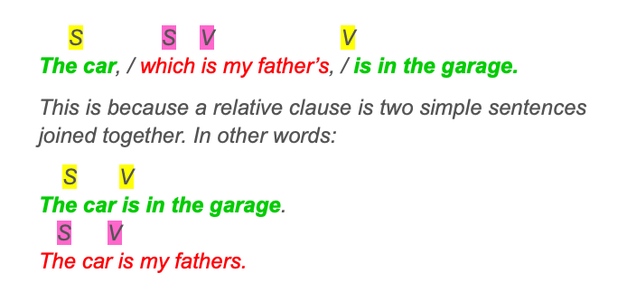 Learn All About Relative Clauses
