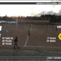 Grammichele Calcio, esordio amaro in campionato: il Cassaro rimonta e vince in nove uomini.