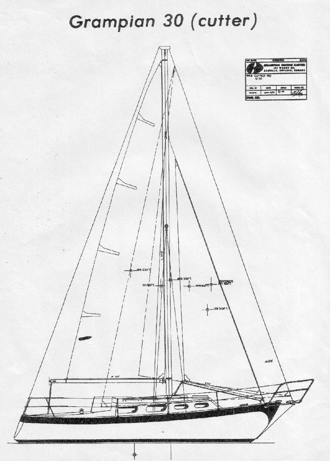 standing rigging diagram ocean ecosystem food chain cutter wiring schematics grampian 30 diagrams rh grampianowners com rigged sailboat