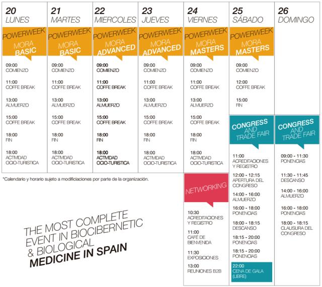 Programa Biocibernetic Medicine Week