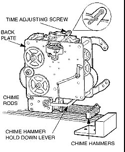 Hermle Keywound Mantel Clock Owners Manual