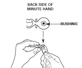 Keywound Mantel Clock Instructions.