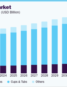 ice cream market also share trends growth research report rh grandviewresearch