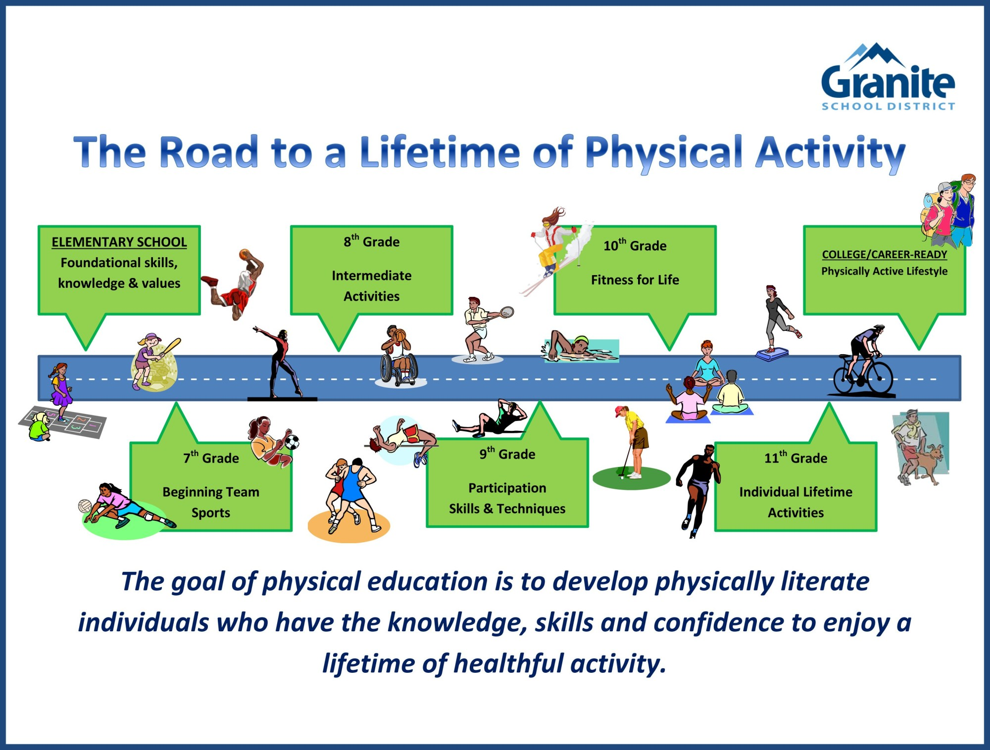 hight resolution of Physical Education