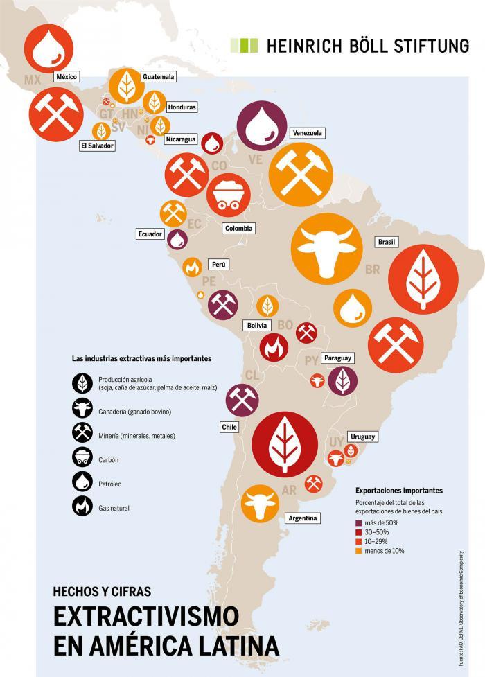 La historia de los países de América Latina ha sido la del despojo de sus riquezas naturales.