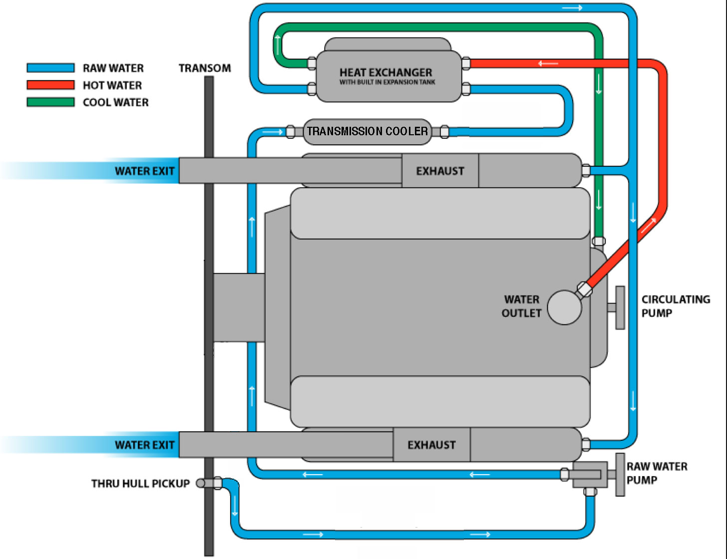 closed_loop?w\=2000 ford 302 water flow diagram wiring diagram blog data