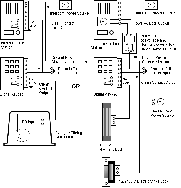 wiring diagram of how to connect a digital keypad to an