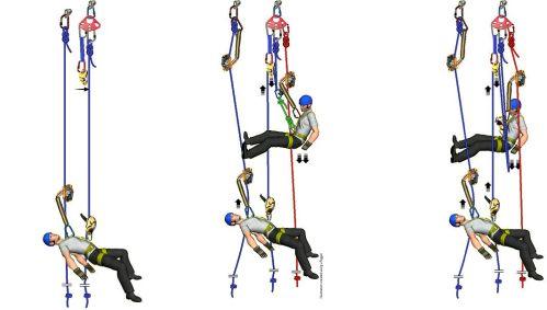Autorrescate en trabajos verticales: 5 maniobras de izado