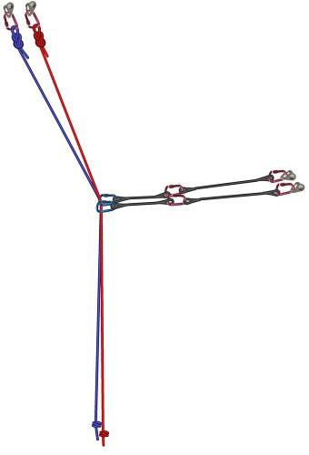 Desvío cuerdas
