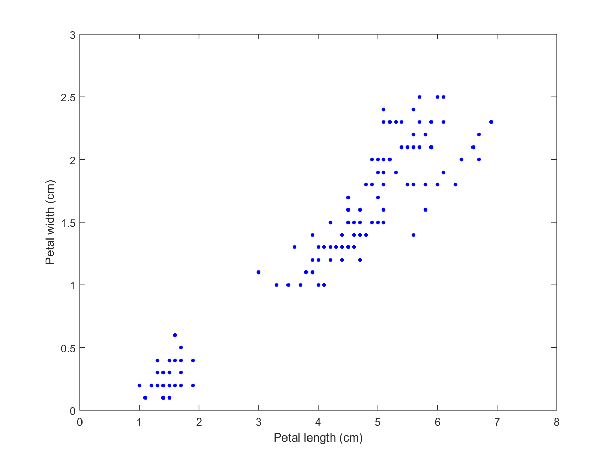 Improving the reproducibilty of MATLAB computing with R