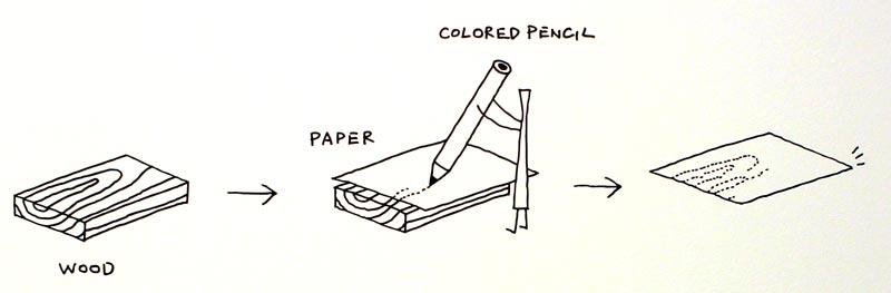 color-pencil-table-design