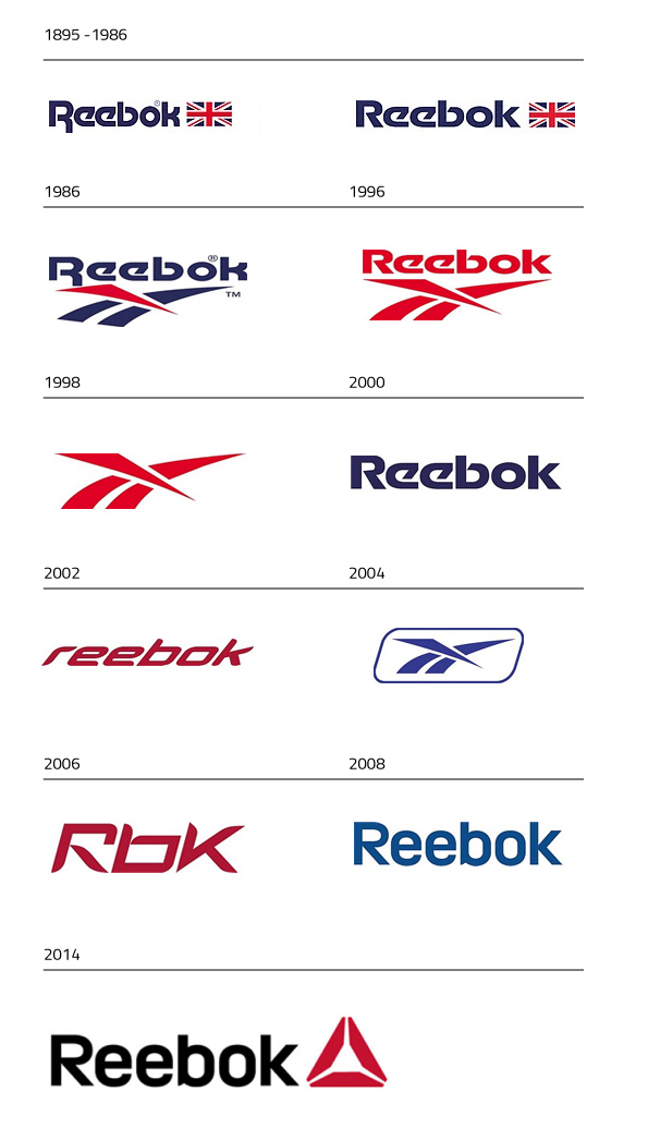 reebok-logo-relook-history-brand