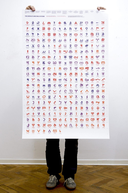 unicode-poster-typographies